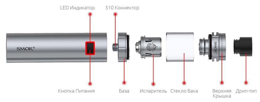 Компоненты SMOK Stick X8 Kit