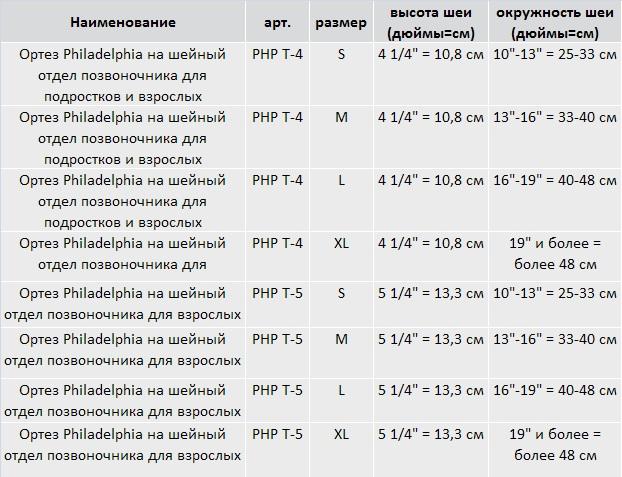 Таблица подбора размеров t4