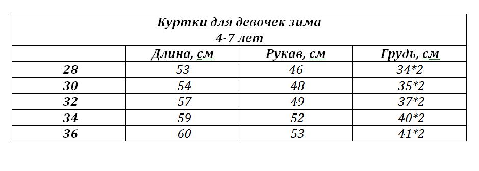 куртки_для_девочек_зима_4-7_лет_.png