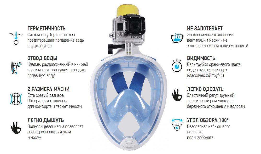 Easybreath - Маска для подводного плавания с трубкой ( снорклинг маска)