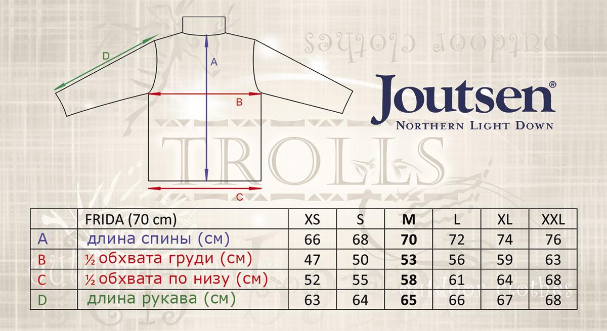 Размеры пуховика Frida финской фирмы Joutsen