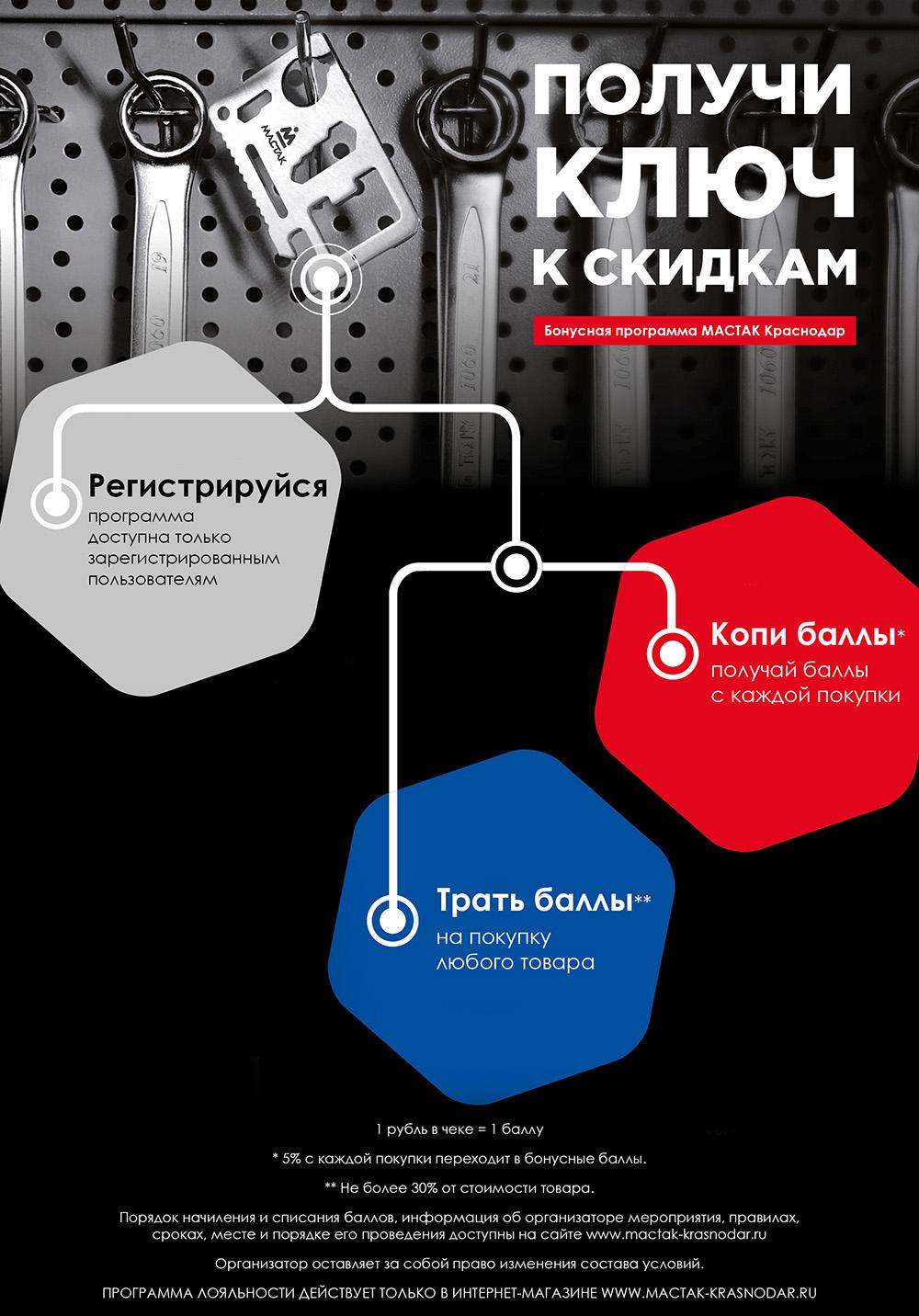 bonys_program