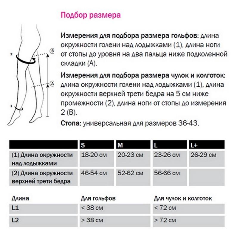 Подбор размера профилактического компрессионного трикотажа Medi