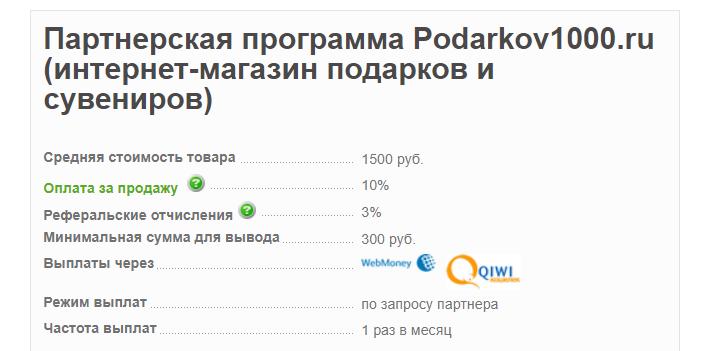 Podarkov1000