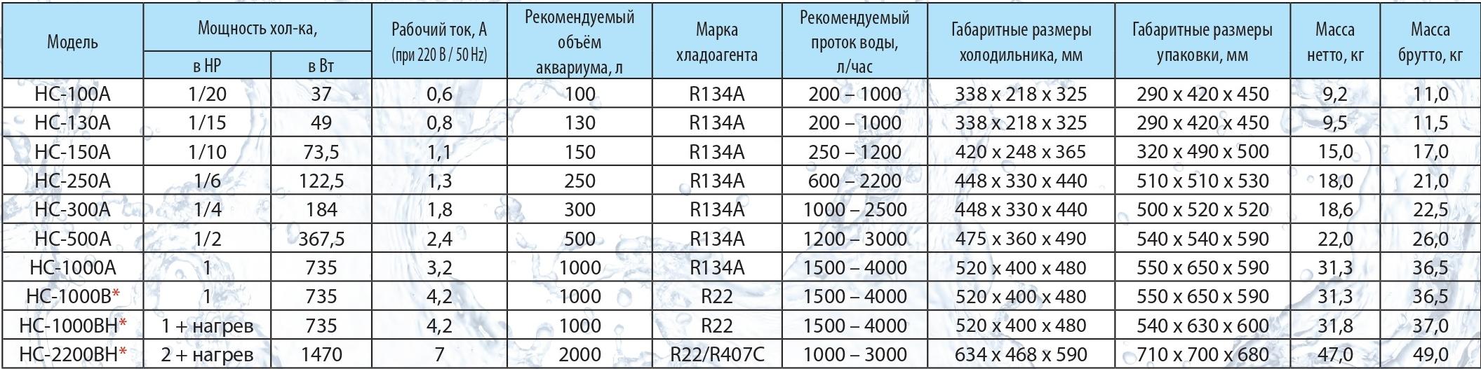 ХОЛОДИЛЬНИК HAILEA HC-300А (Чиллер)