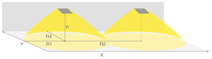 Схема расположения потолочных светильников аварийного освещения IP44 ZONESPOT II с оптикой для освещения коридоров, проходов и путей эвакуации