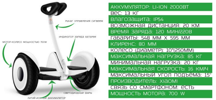 sigvey-ninebot-mini-belyy-2.jpg