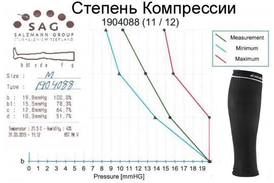 1904088-9900_-_Степень_компрессии_компрессионных_гетр_CRAFT_-_Skirunner.jpg