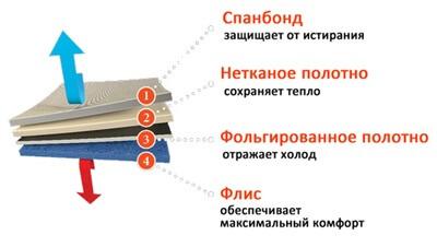 Мужские сапоги Nordman Power Plus характеристики