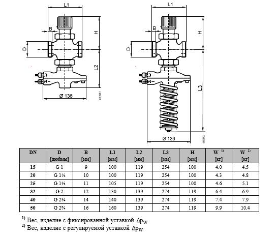 Размеры клапана Siemens VSG519L20-8