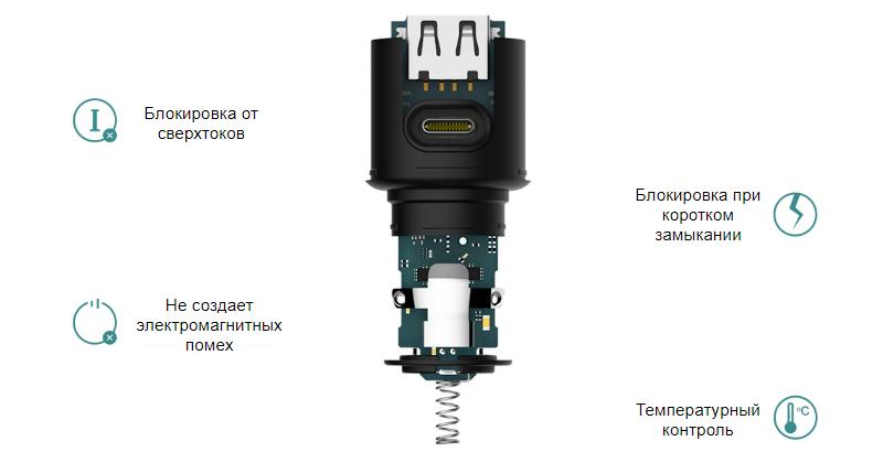 Автомобильная зарядка Xiaomi Mi Car Charger QC 3.0