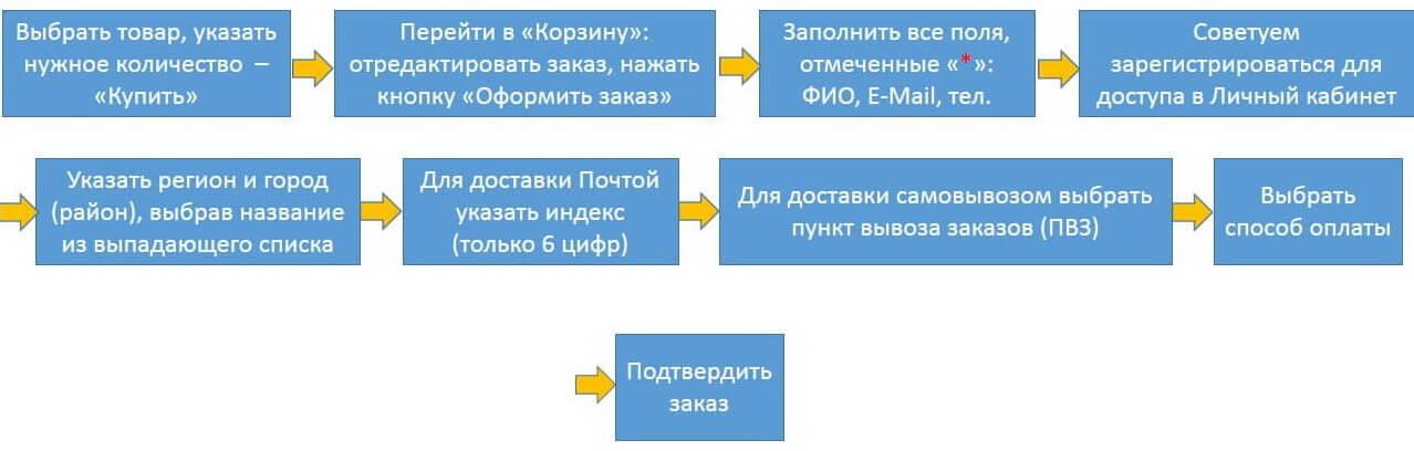 Оформление_заказа_новый.jpg