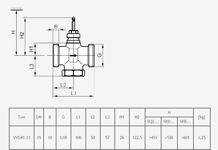 Размеры клапана Siemens VVG41.15-1.6K
