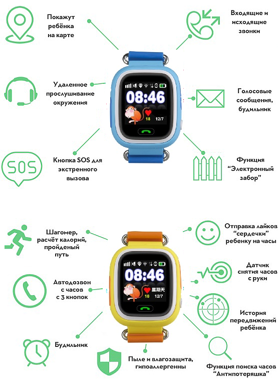 chasy-smart-baby-watch-q80-3.png