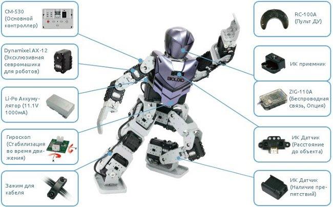 Описание человекоподобного робота Bioloid
