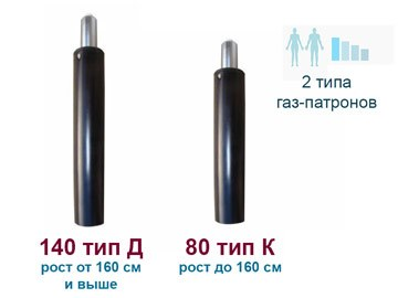 Газ-патроны двух типов