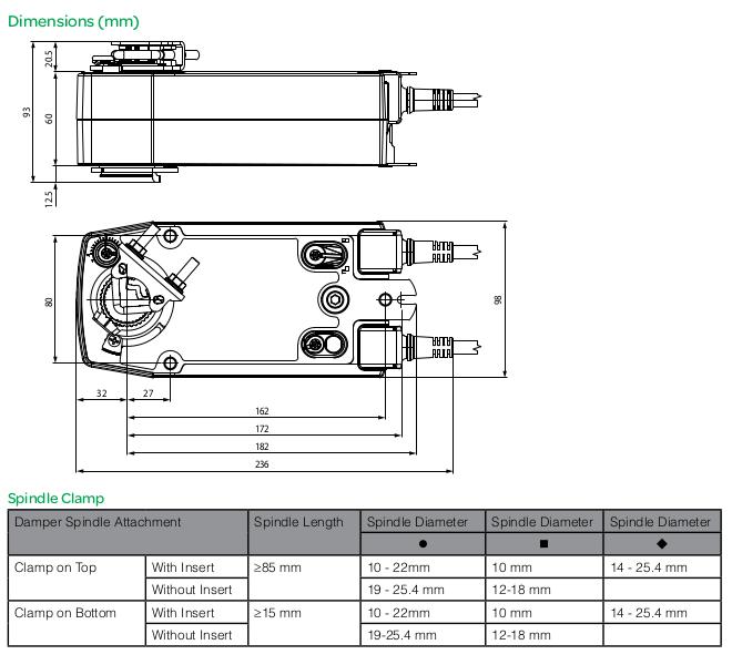 Размеры привода Schneider Electric MD20 SR-24M