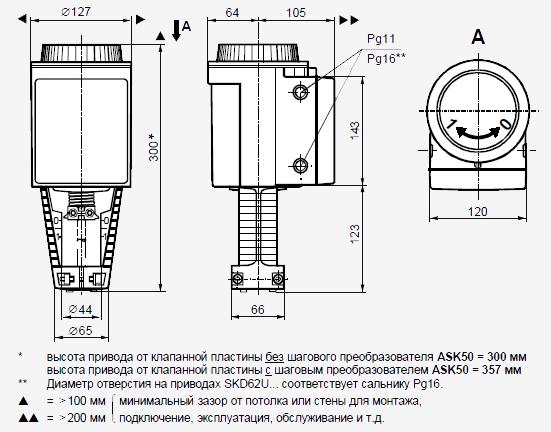 Размеры привода Siemens SKD32.50E