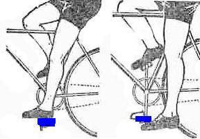 Подстройка высоты седла на велосипеде