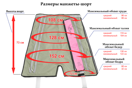 Размеры манжеты-шорт