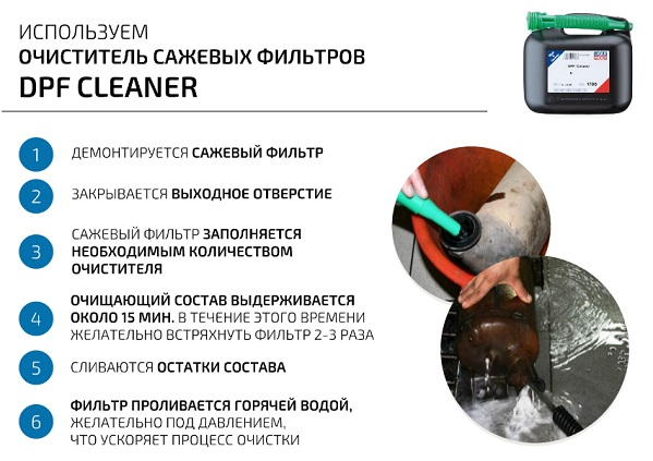 Liqui Moly DPF cleaner как использовать
