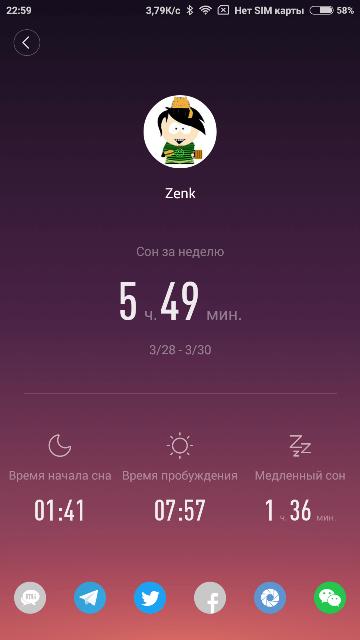 Результаты использования фитнес браслета xiaomi mi band 2