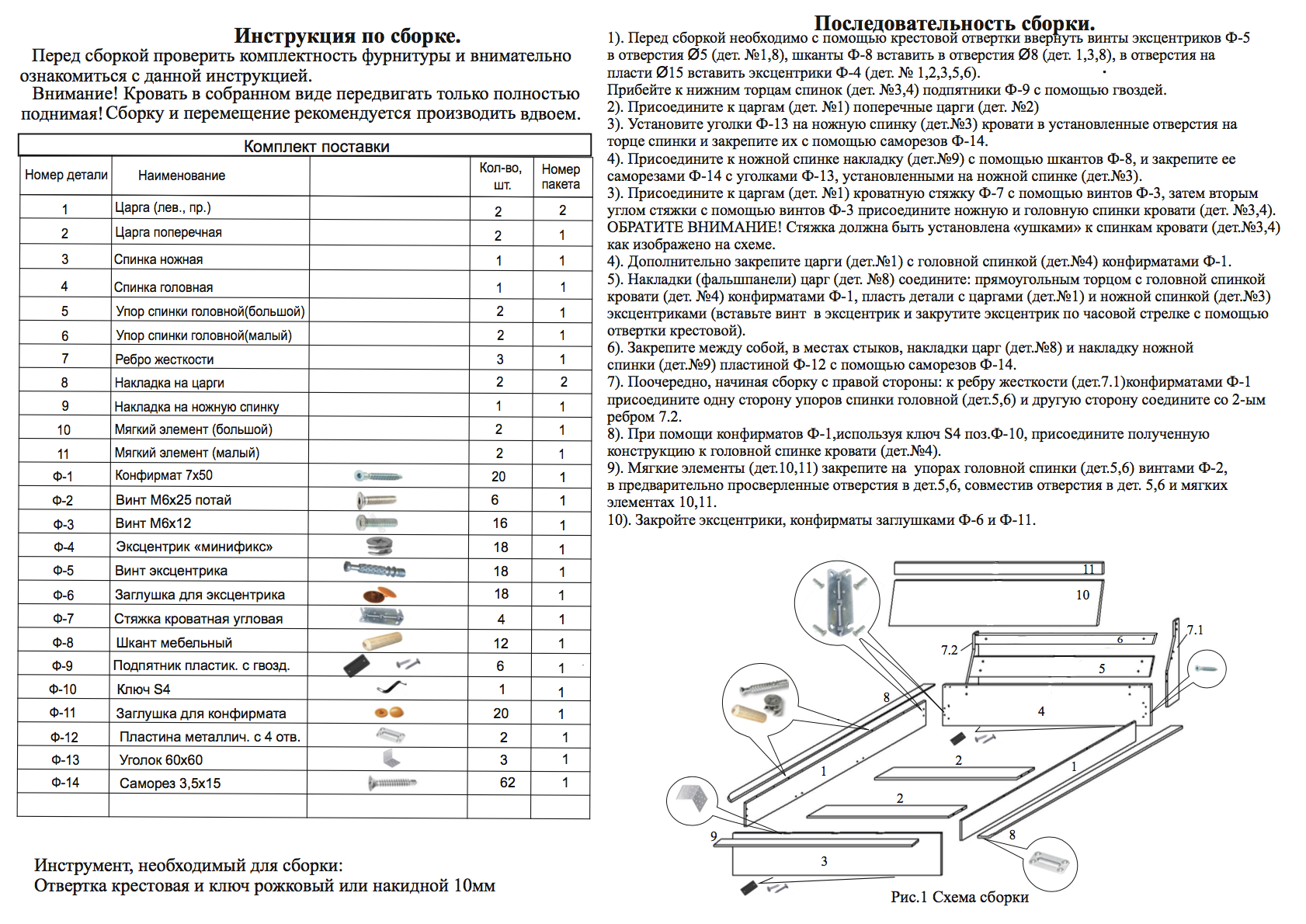 Инструкция по сборке односпальной кровати