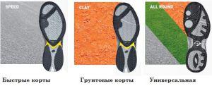 Подошва теннисных кроссовок Lotto для разных типов покрытий кортов
