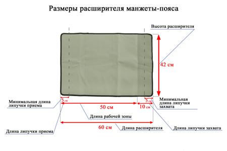 Размеры расширителя манжеты-пояса