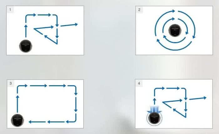 4 режима уборки Deebot DM81