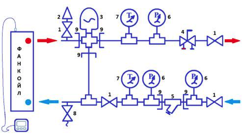 Схема узла обвязки CENT в максимальной комплектации