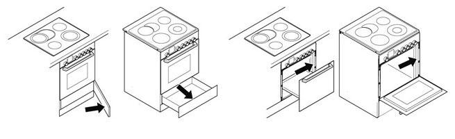 Шильдик плиты и духового шкафа