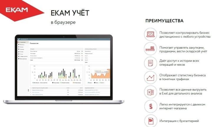 Программа для учета товаров ЕКАМ позволяет анализировать продавцов удаленно