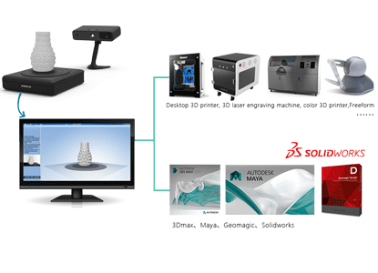 EinScan-S 3D Scanner_3D Scan model.png