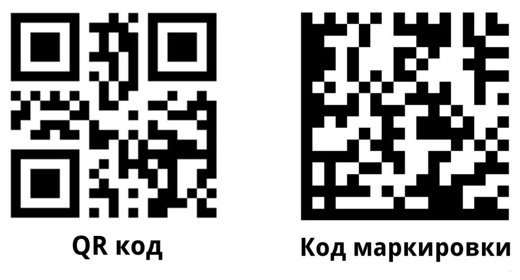 Сравнение QR-кода и Data Matrix