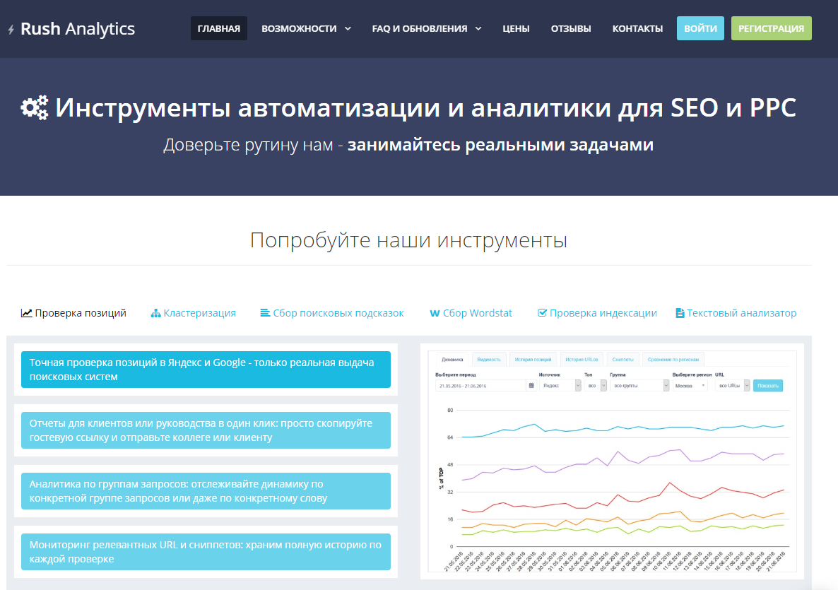 Rush-analytics.ru