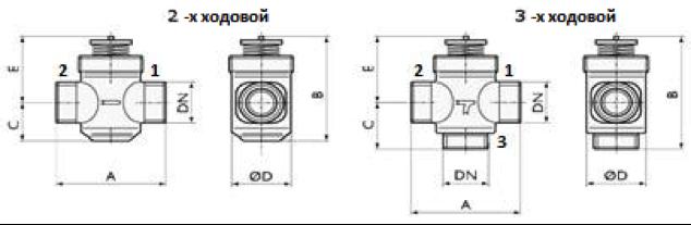 Схема клапана узла обвязки CENT