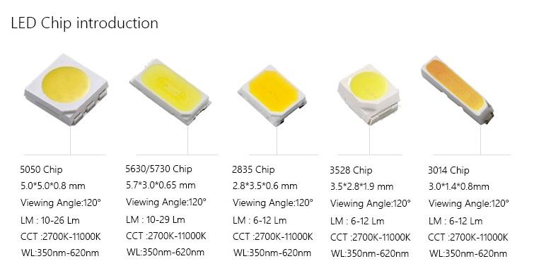 Светодиодная лента 5 метров LED
