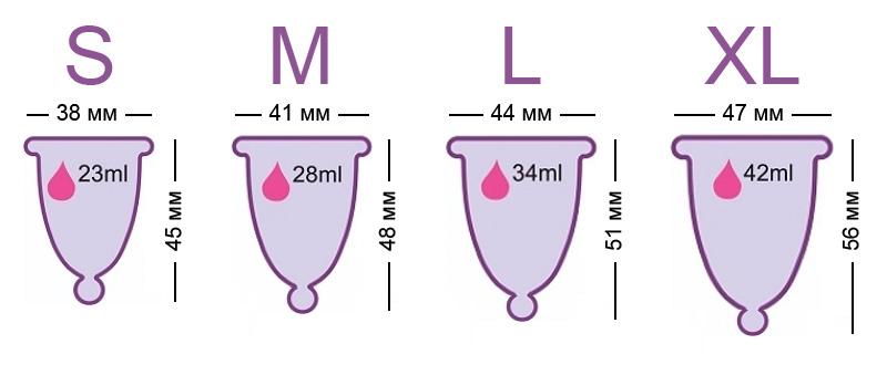 как определить размер влагалище