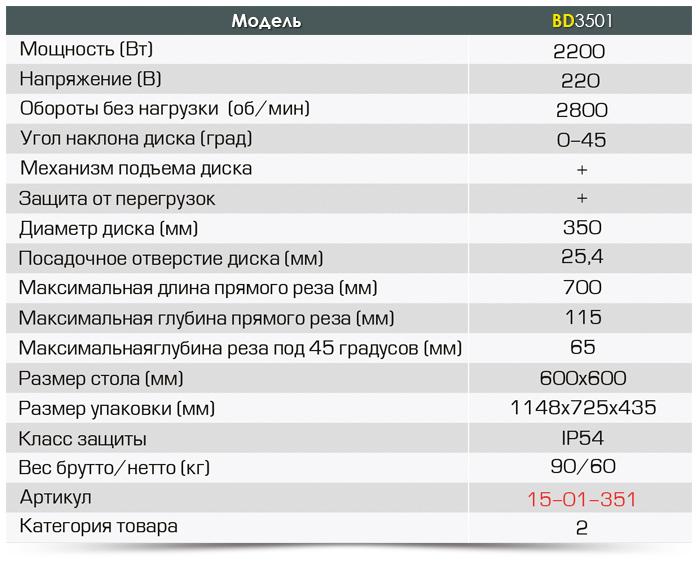 Камнерезный станок MESSER BD 3501