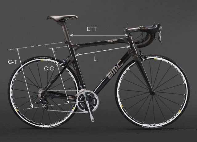Razmeryi-ramyi-velosipeda_640x460.jpg