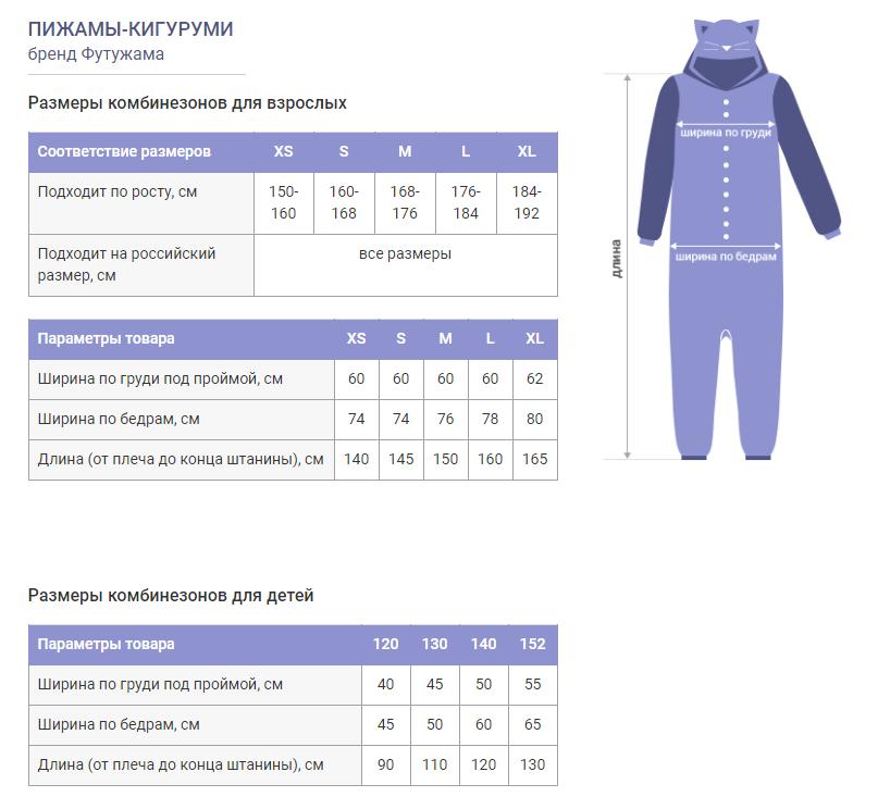 Таблица размеров пижам кигуруми Футужама