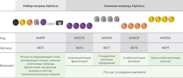 Протезирование_AlphaLoc_АльфаБио2.jpg