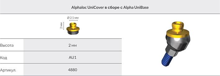 Протезирование_AlphaLoc_АльфаБио3.jpg