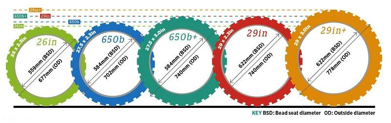 диаметр колёс велосипеда