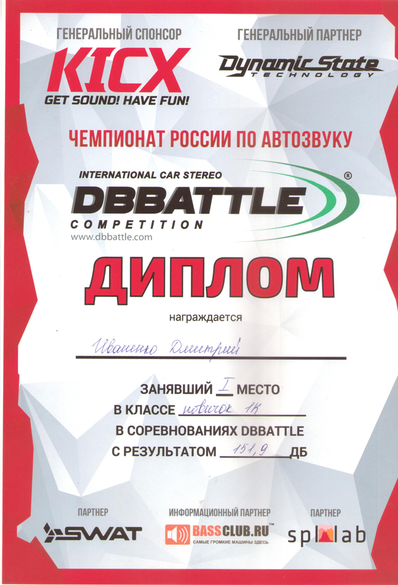 1 место ДБбатлл Челябинск 2017
