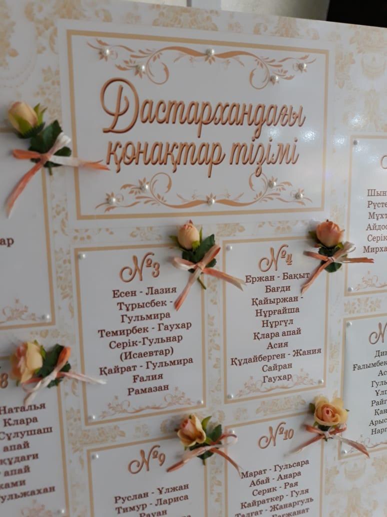 рассадка_гостей_в_Алматы.jpg