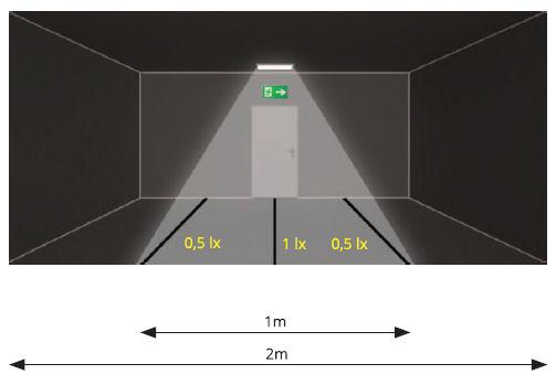 Применение аварийных светильников для освещения путей эвакуации