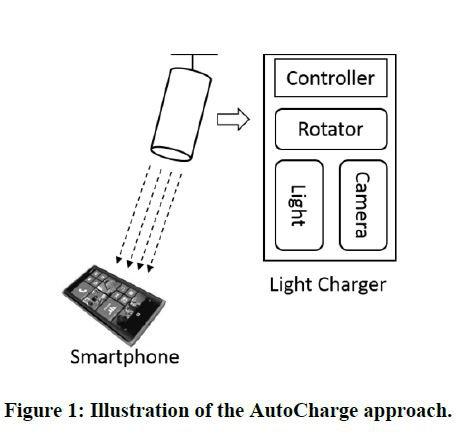 Microsoft-Autocharge-Illustration.jpg