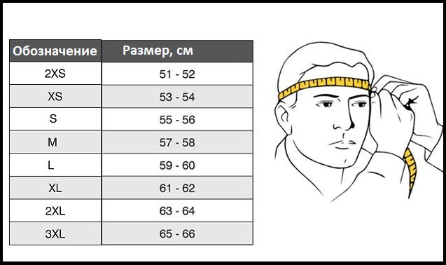Как измерить голову для шлема, таблица размеров